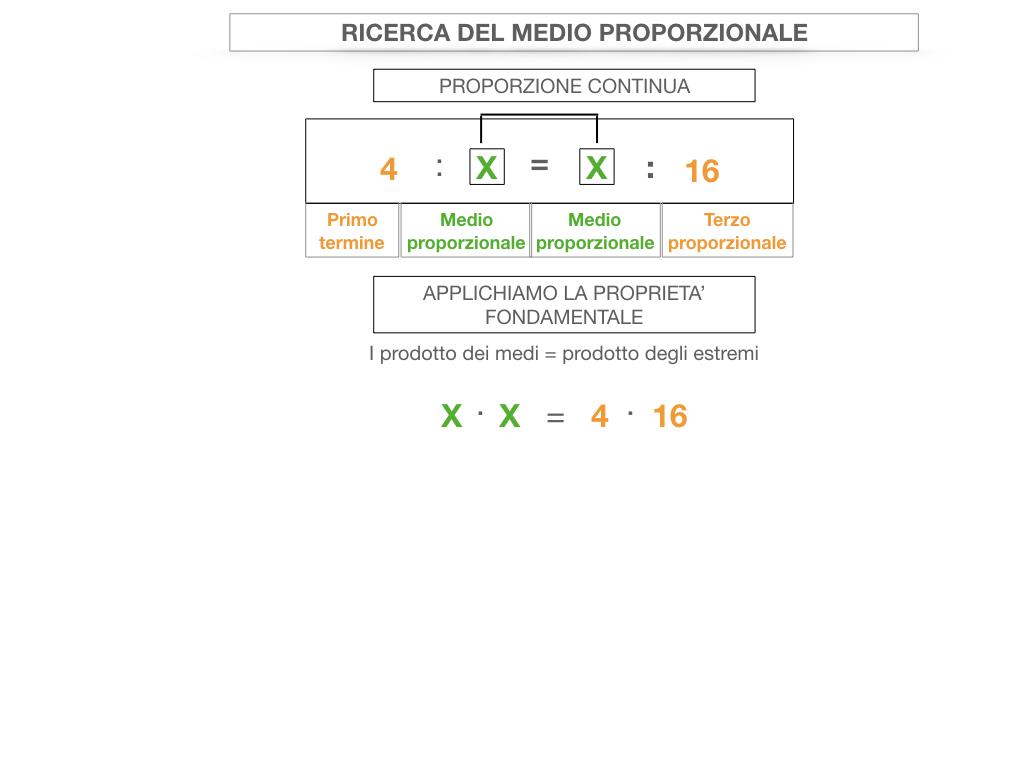 24. PROPORZIONI CONTINUE_RICERCA_MEDIO PROPORZIONALE INCOGNITO_SIMULAZIONE.031