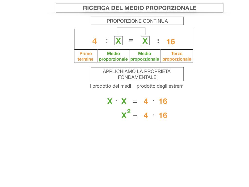 24. PROPORZIONI CONTINUE_RICERCA_MEDIO PROPORZIONALE INCOGNITO_SIMULAZIONE.033