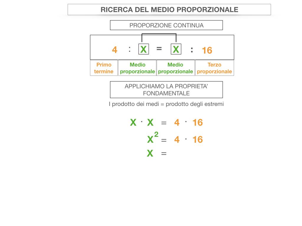 24. PROPORZIONI CONTINUE_RICERCA_MEDIO PROPORZIONALE INCOGNITO_SIMULAZIONE.034