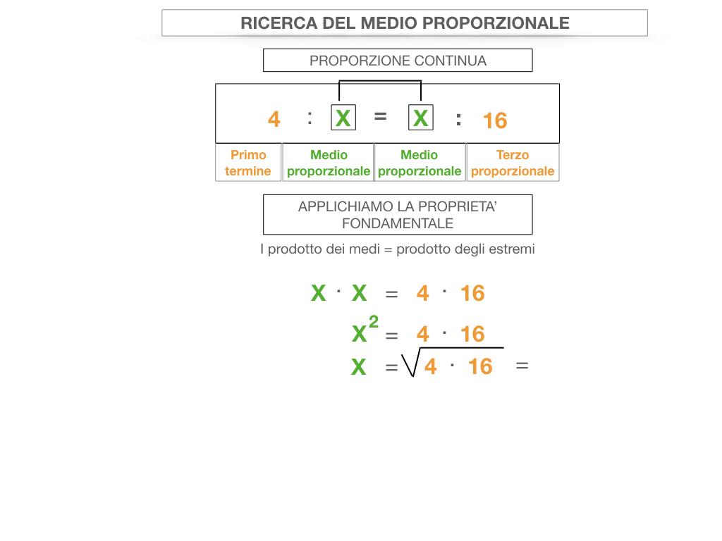 24. PROPORZIONI CONTINUE_RICERCA_MEDIO PROPORZIONALE INCOGNITO_SIMULAZIONE.035