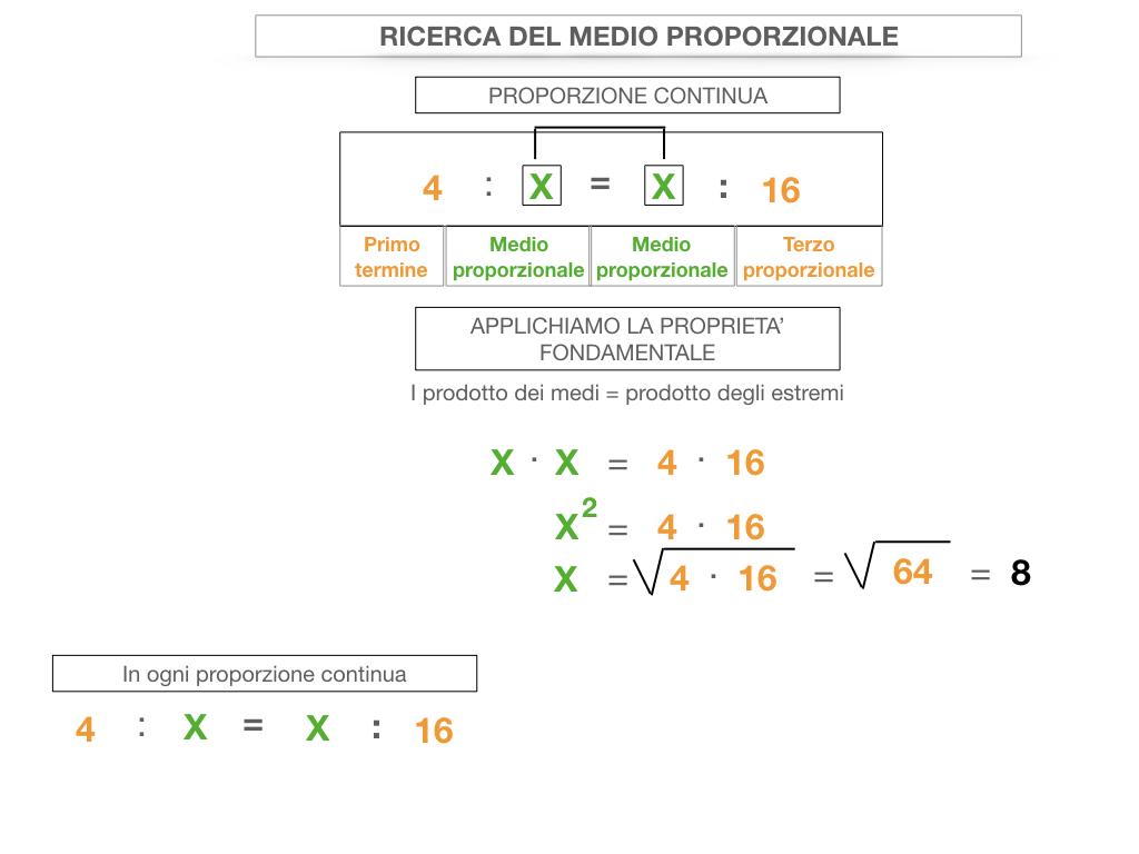 24. PROPORZIONI CONTINUE_RICERCA_MEDIO PROPORZIONALE INCOGNITO_SIMULAZIONE.038