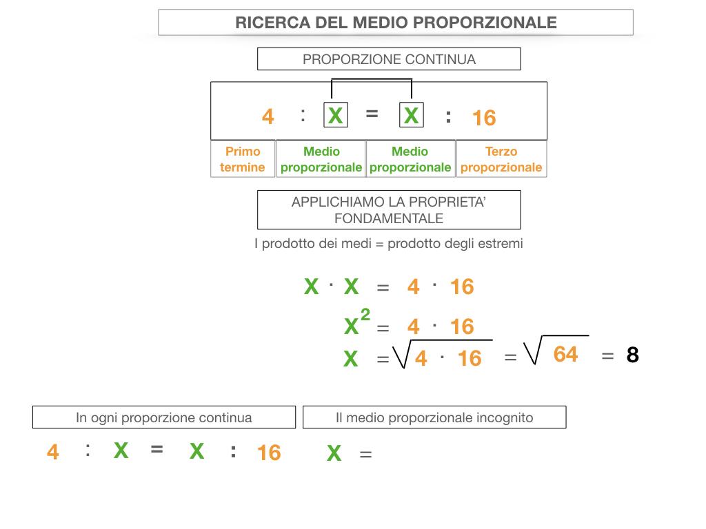 24. PROPORZIONI CONTINUE_RICERCA_MEDIO PROPORZIONALE INCOGNITO_SIMULAZIONE.039