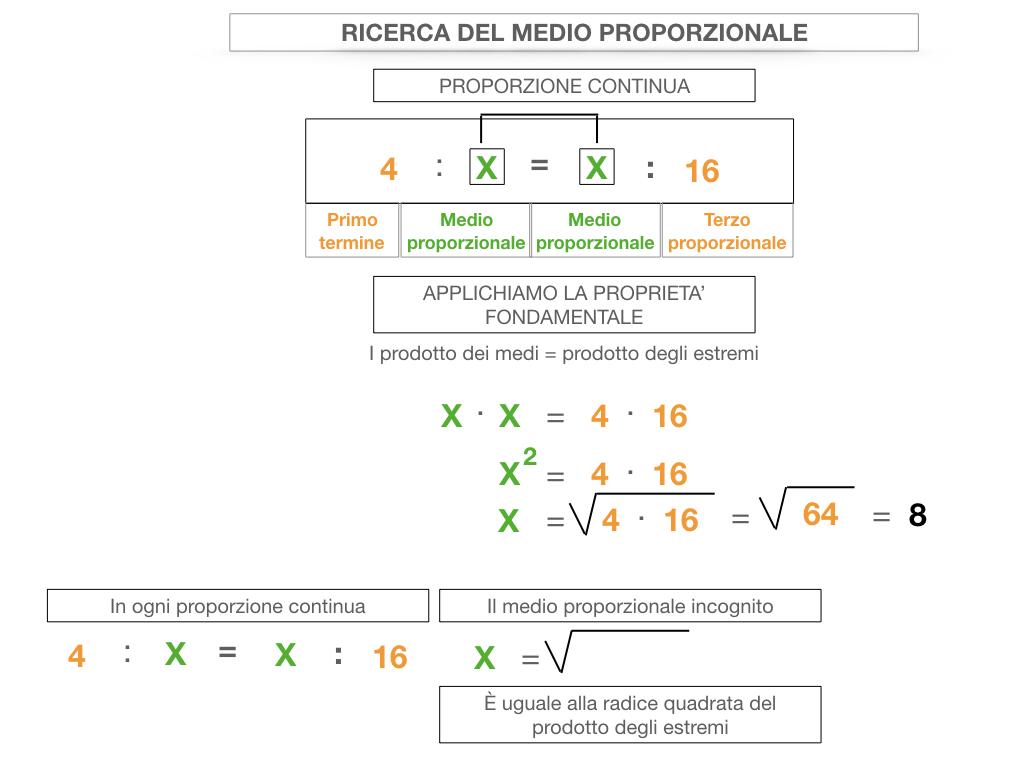 24. PROPORZIONI CONTINUE_RICERCA_MEDIO PROPORZIONALE INCOGNITO_SIMULAZIONE.040
