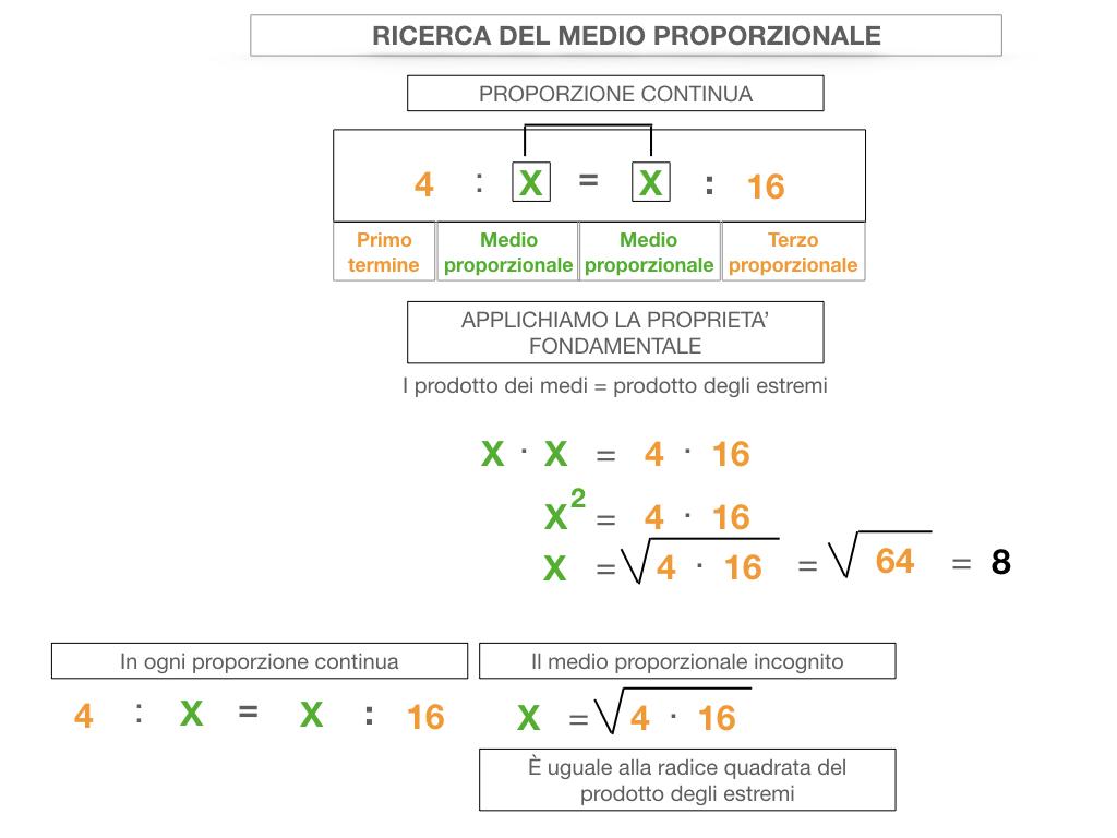24. PROPORZIONI CONTINUE_RICERCA_MEDIO PROPORZIONALE INCOGNITO_SIMULAZIONE.041