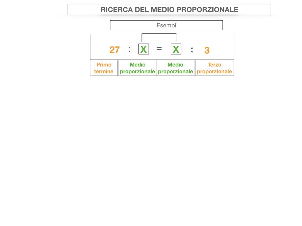 24. PROPORZIONI CONTINUE_RICERCA_MEDIO PROPORZIONALE INCOGNITO_SIMULAZIONE.043