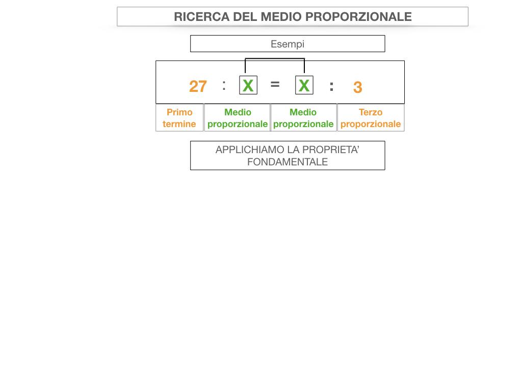 24. PROPORZIONI CONTINUE_RICERCA_MEDIO PROPORZIONALE INCOGNITO_SIMULAZIONE.044