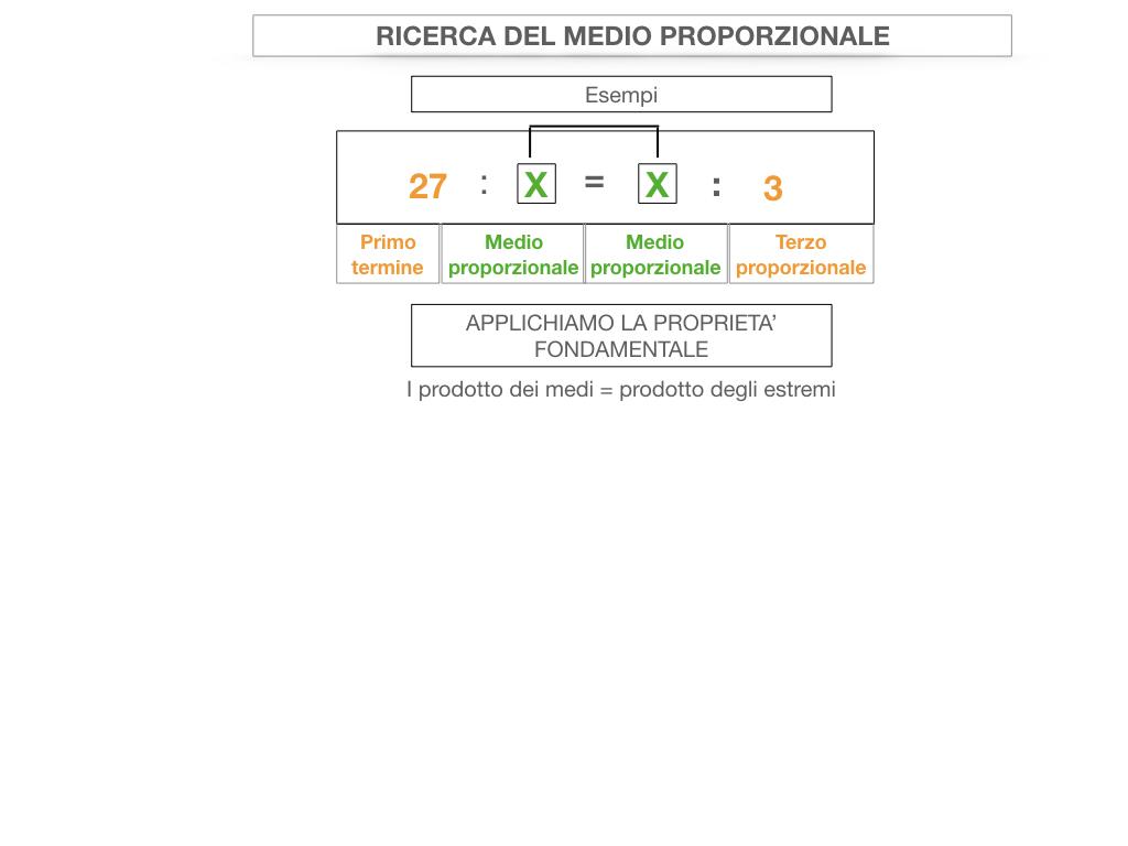 24. PROPORZIONI CONTINUE_RICERCA_MEDIO PROPORZIONALE INCOGNITO_SIMULAZIONE.045