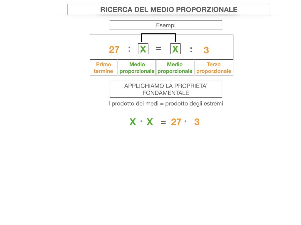 24. PROPORZIONI CONTINUE_RICERCA_MEDIO PROPORZIONALE INCOGNITO_SIMULAZIONE.046