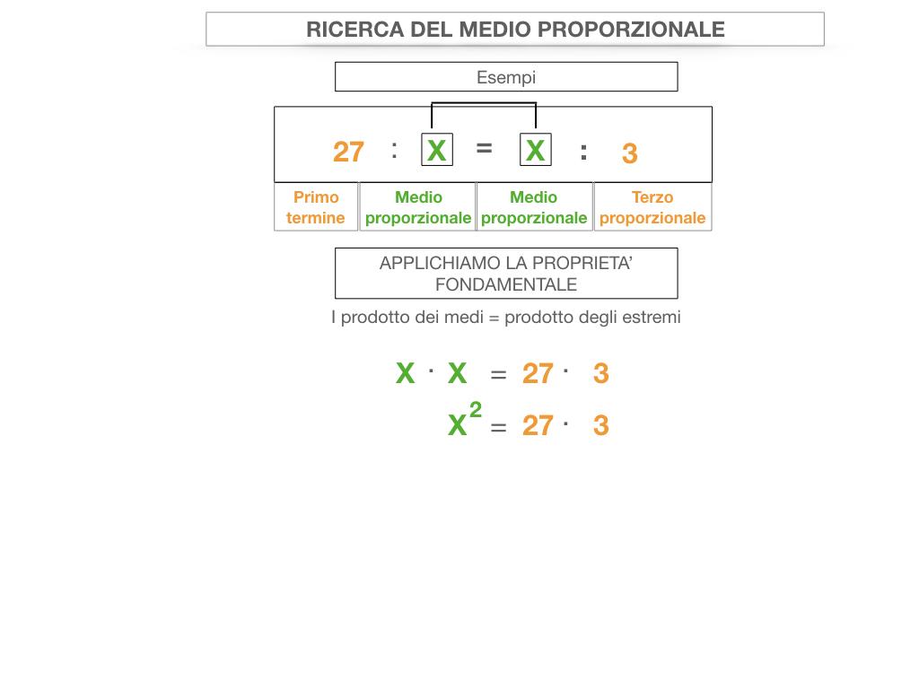 24. PROPORZIONI CONTINUE_RICERCA_MEDIO PROPORZIONALE INCOGNITO_SIMULAZIONE.047