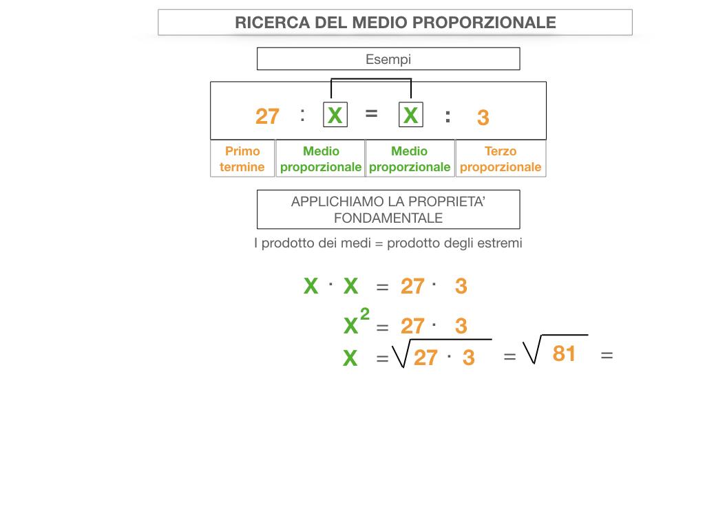 24. PROPORZIONI CONTINUE_RICERCA_MEDIO PROPORZIONALE INCOGNITO_SIMULAZIONE.049