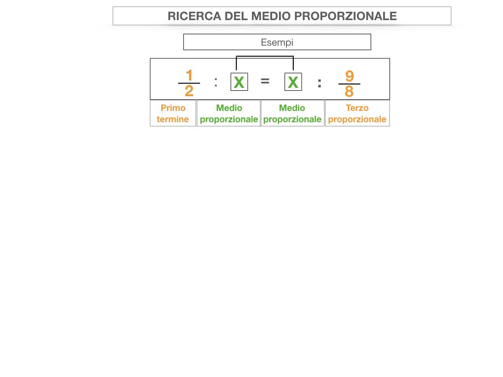 24. PROPORZIONI CONTINUE_RICERCA_MEDIO PROPORZIONALE INCOGNITO_SIMULAZIONE.052