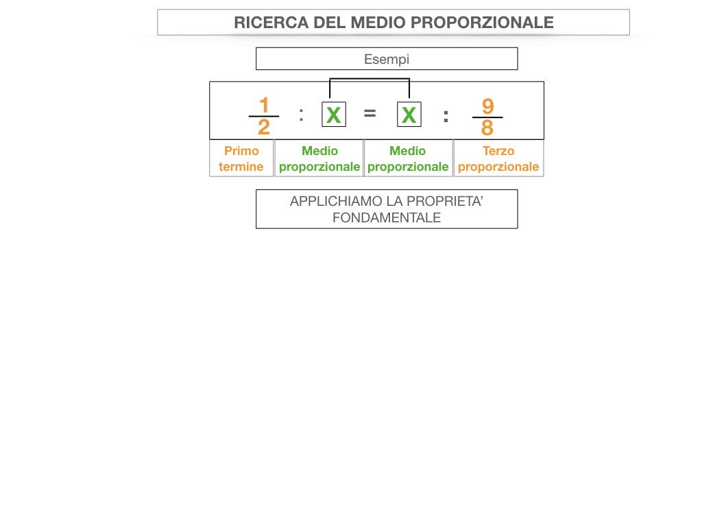 24. PROPORZIONI CONTINUE_RICERCA_MEDIO PROPORZIONALE INCOGNITO_SIMULAZIONE.053
