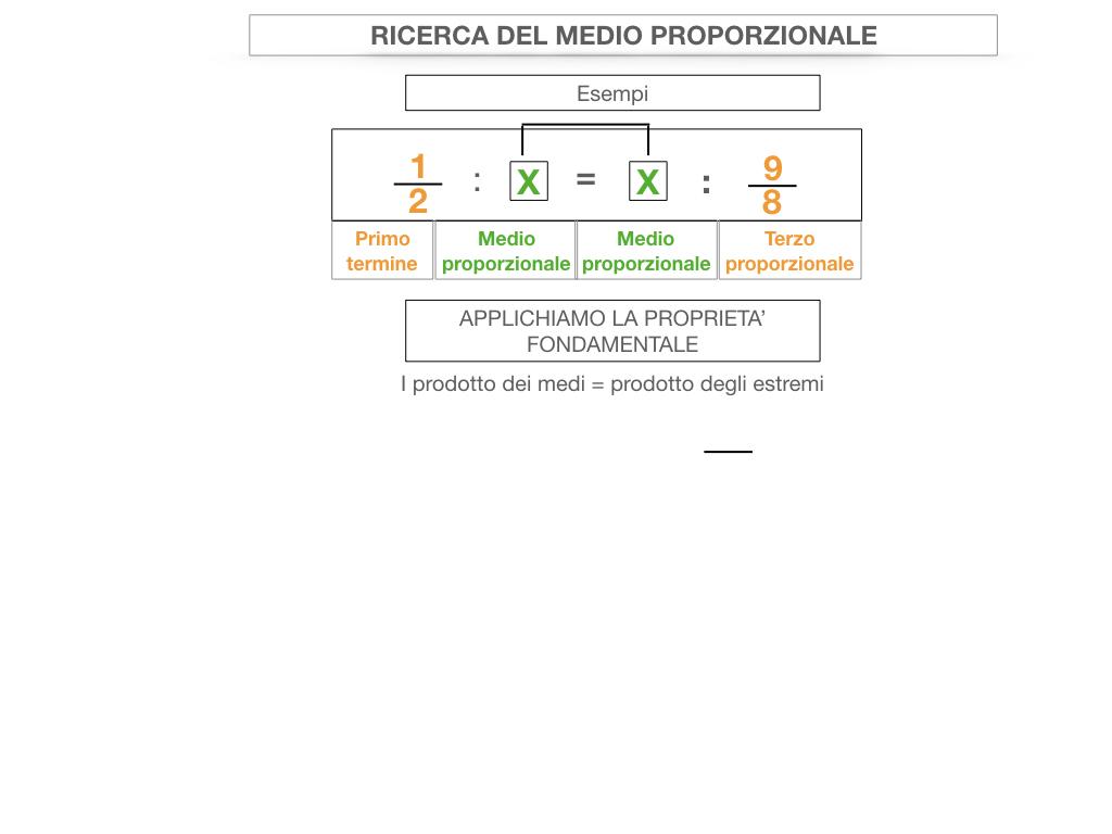 24. PROPORZIONI CONTINUE_RICERCA_MEDIO PROPORZIONALE INCOGNITO_SIMULAZIONE.054