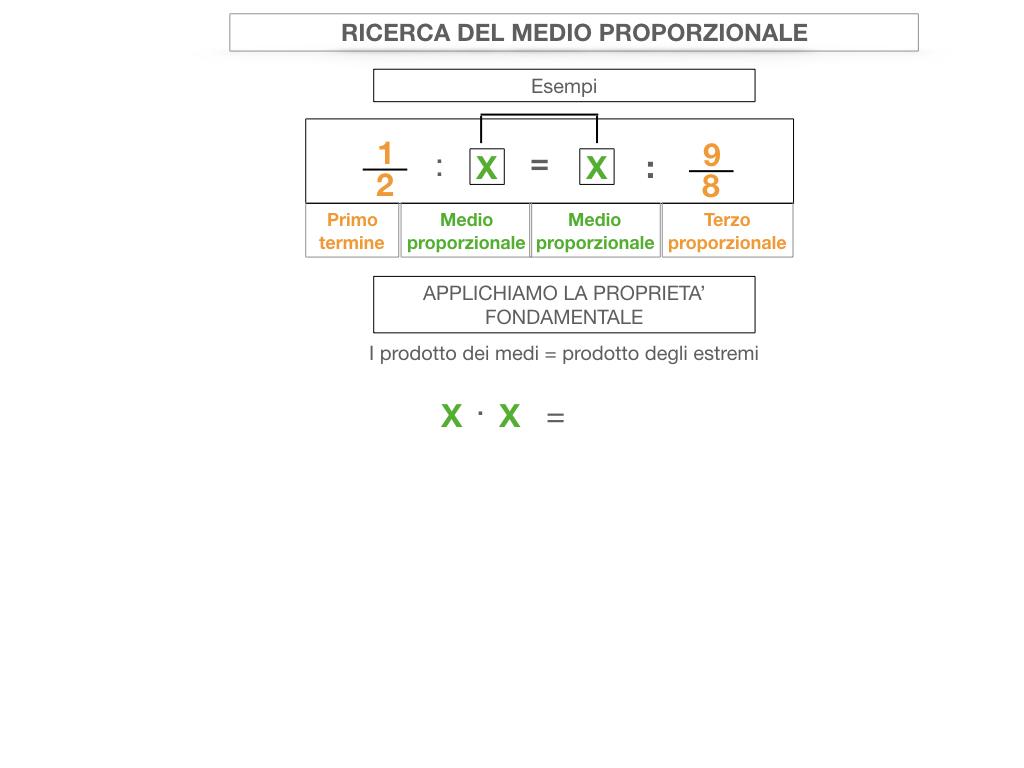 24. PROPORZIONI CONTINUE_RICERCA_MEDIO PROPORZIONALE INCOGNITO_SIMULAZIONE.055
