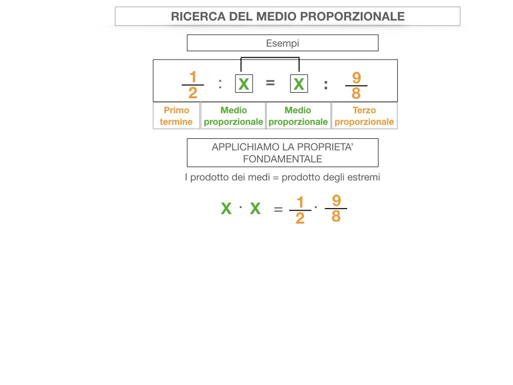 24. PROPORZIONI CONTINUE_RICERCA_MEDIO PROPORZIONALE INCOGNITO_SIMULAZIONE.056