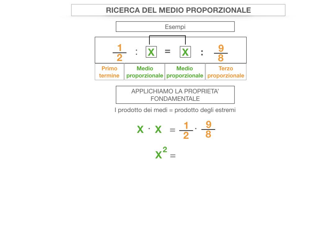 24. PROPORZIONI CONTINUE_RICERCA_MEDIO PROPORZIONALE INCOGNITO_SIMULAZIONE.057