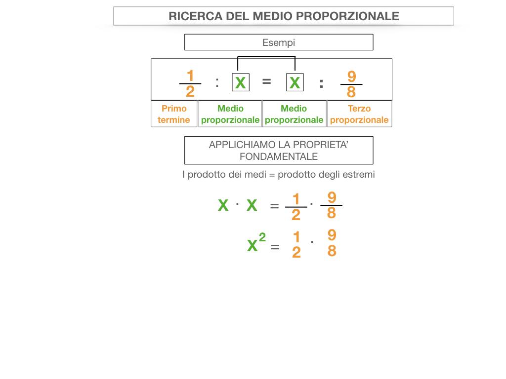 24. PROPORZIONI CONTINUE_RICERCA_MEDIO PROPORZIONALE INCOGNITO_SIMULAZIONE.058