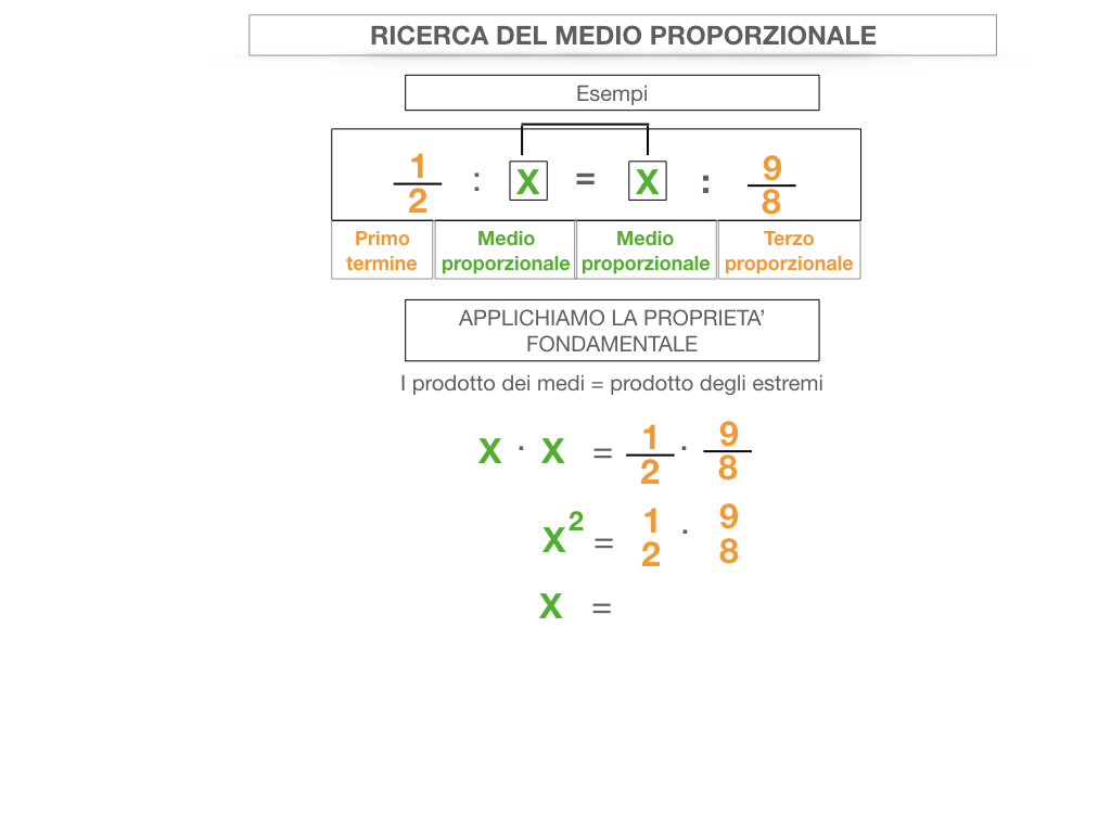 24. PROPORZIONI CONTINUE_RICERCA_MEDIO PROPORZIONALE INCOGNITO_SIMULAZIONE.059