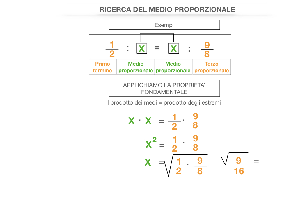 24. PROPORZIONI CONTINUE_RICERCA_MEDIO PROPORZIONALE INCOGNITO_SIMULAZIONE.061