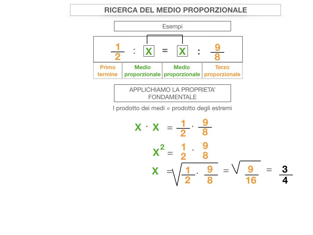 24. PROPORZIONI CONTINUE_RICERCA_MEDIO PROPORZIONALE INCOGNITO_SIMULAZIONE.062