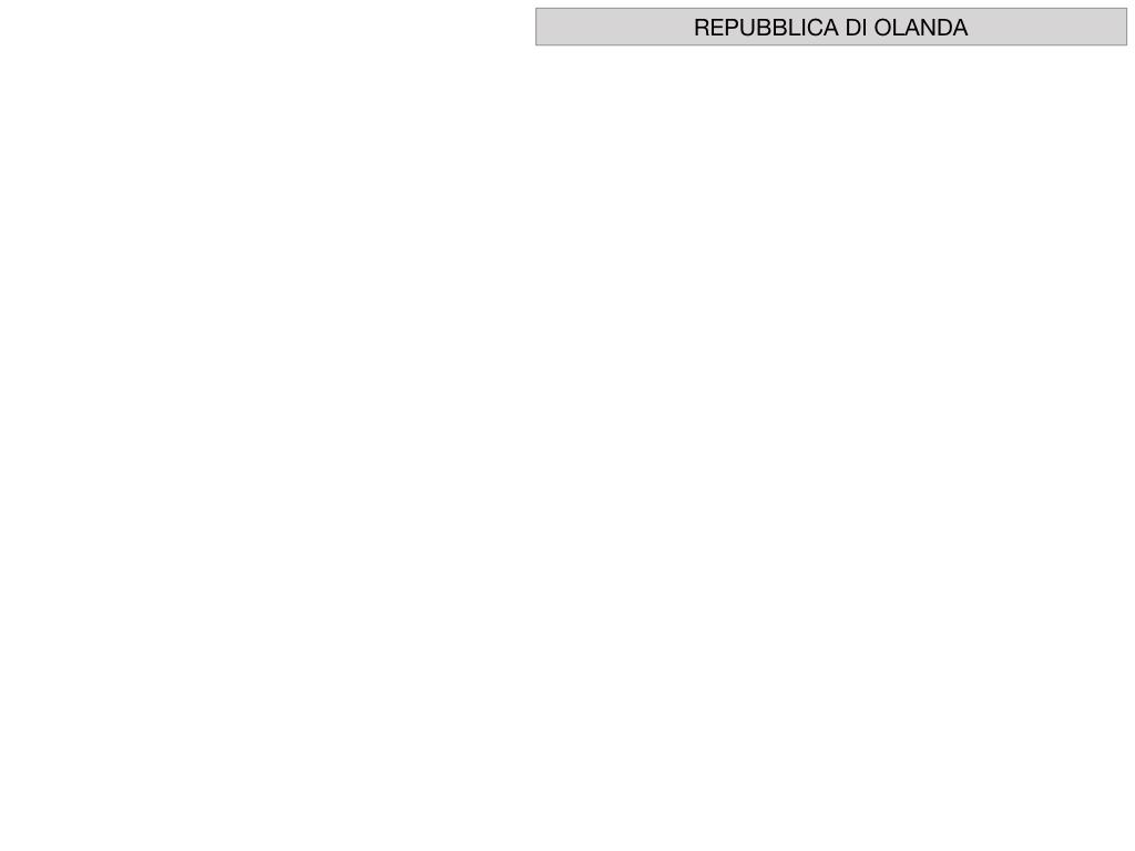 24.PAESI EMERGENTI_OLANDA_INGHILTERRA_SIMULAZIONE.002