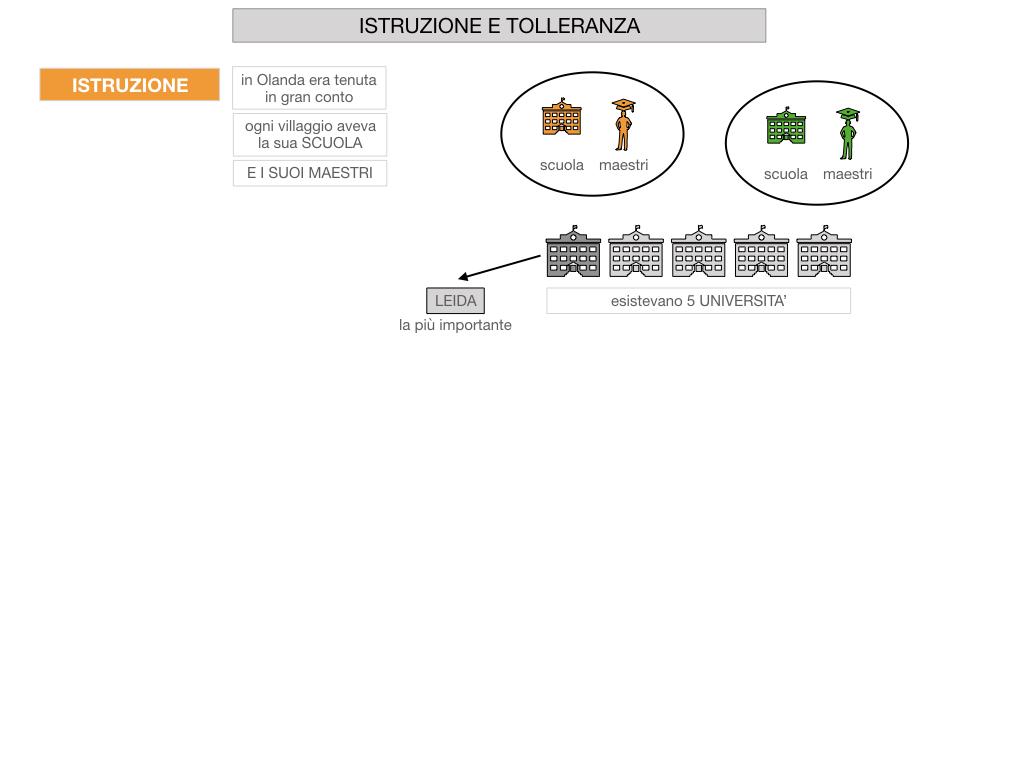 24.PAESI EMERGENTI_OLANDA_INGHILTERRA_SIMULAZIONE.033