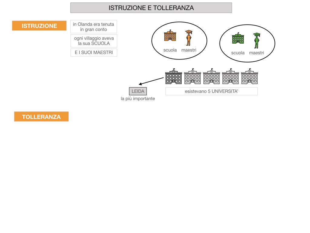 24.PAESI EMERGENTI_OLANDA_INGHILTERRA_SIMULAZIONE.034