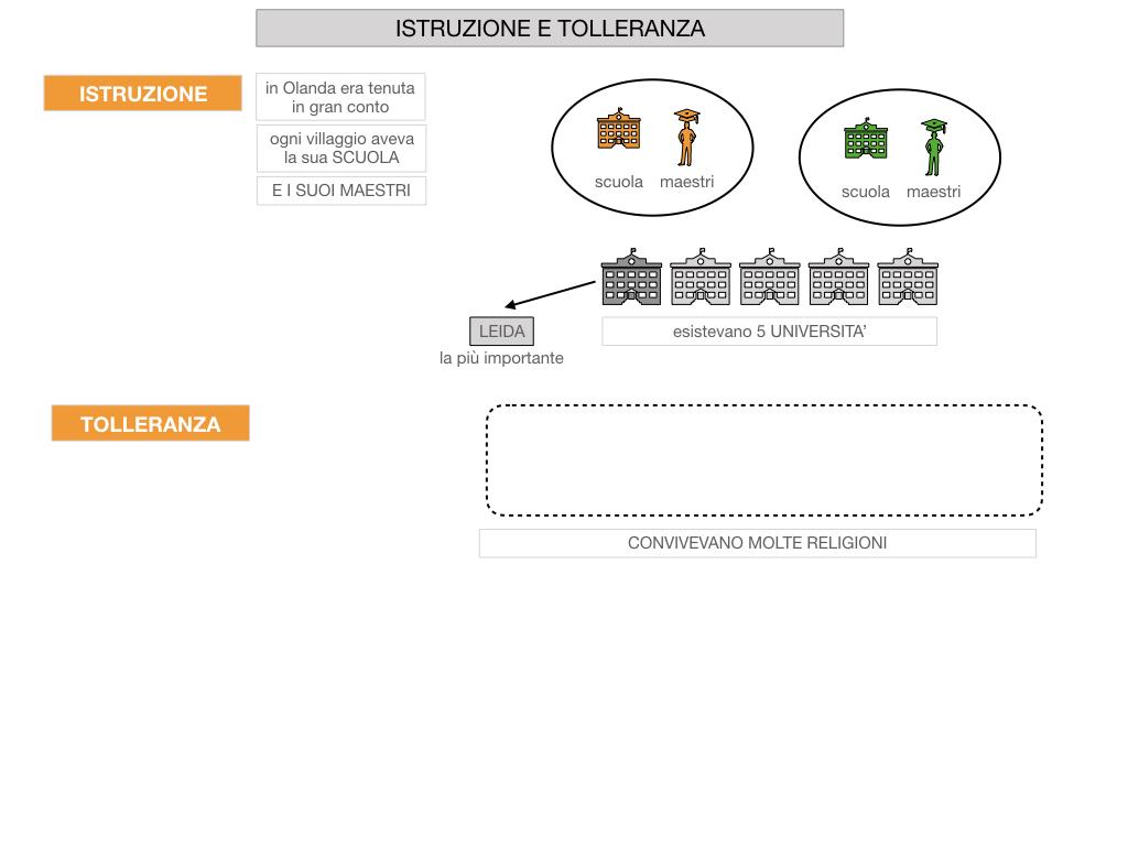 24.PAESI EMERGENTI_OLANDA_INGHILTERRA_SIMULAZIONE.035
