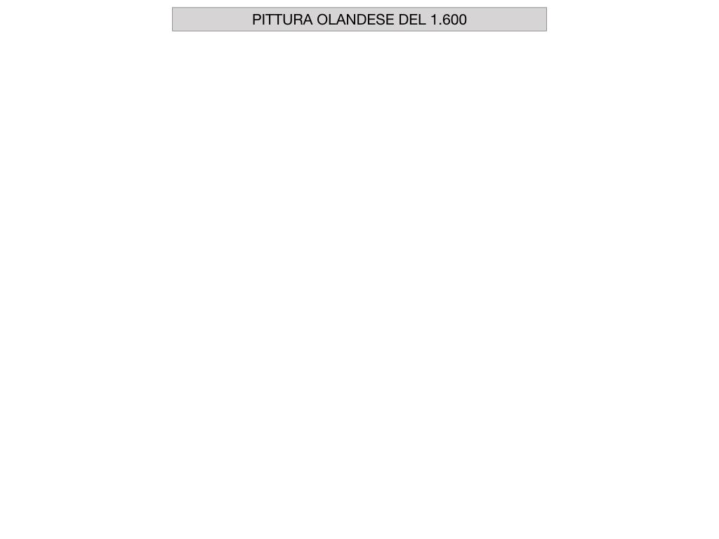 24.PAESI EMERGENTI_OLANDA_INGHILTERRA_SIMULAZIONE.043