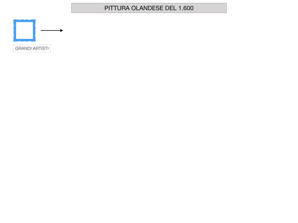 24.PAESI EMERGENTI_OLANDA_INGHILTERRA_SIMULAZIONE.044