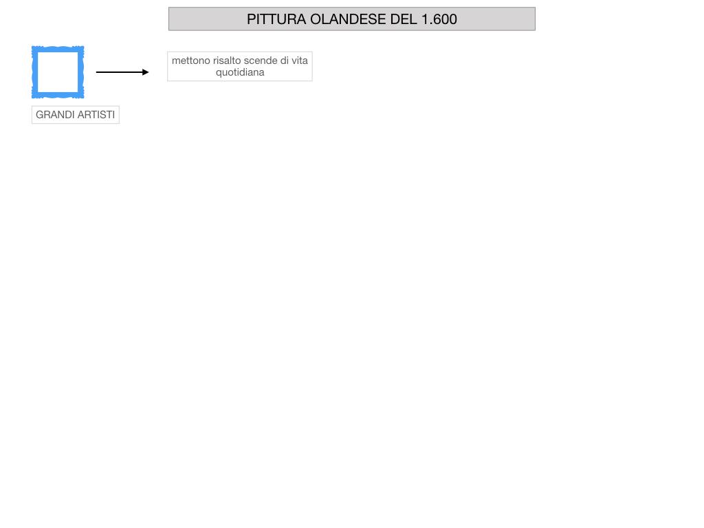 24.PAESI EMERGENTI_OLANDA_INGHILTERRA_SIMULAZIONE.045