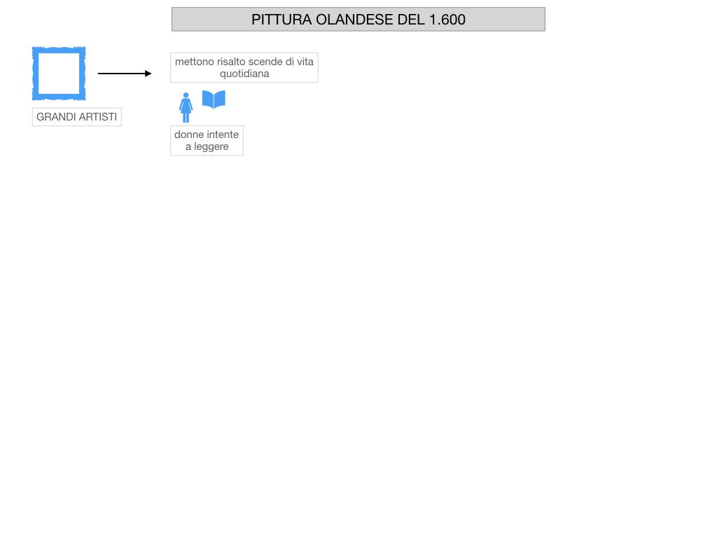 24.PAESI EMERGENTI_OLANDA_INGHILTERRA_SIMULAZIONE.046