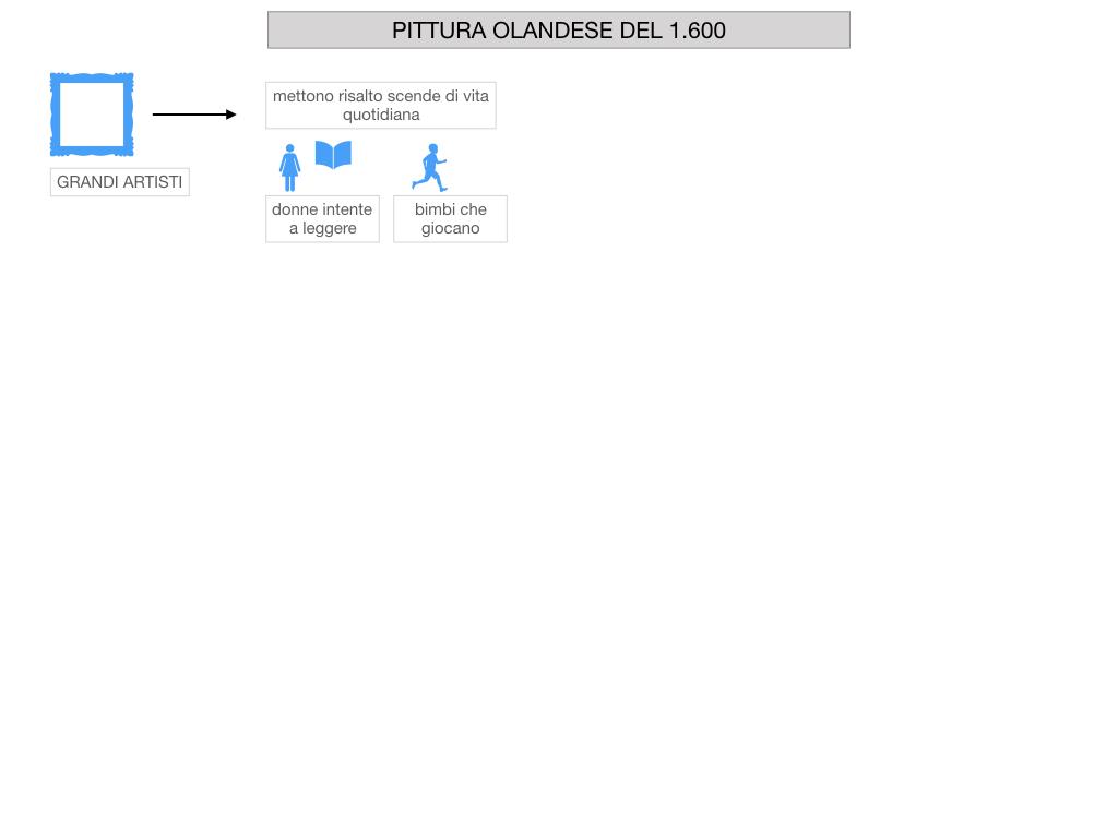 24.PAESI EMERGENTI_OLANDA_INGHILTERRA_SIMULAZIONE.047