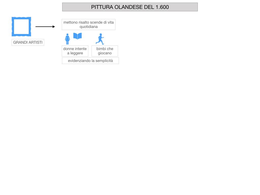 24.PAESI EMERGENTI_OLANDA_INGHILTERRA_SIMULAZIONE.048