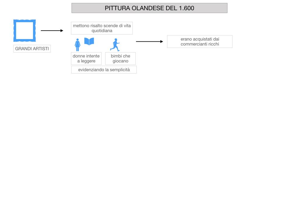 24.PAESI EMERGENTI_OLANDA_INGHILTERRA_SIMULAZIONE.049