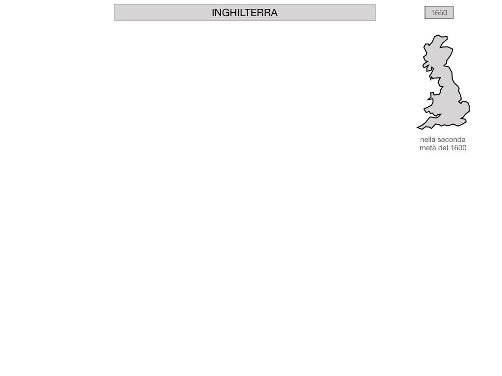 24.PAESI EMERGENTI_OLANDA_INGHILTERRA_SIMULAZIONE.115
