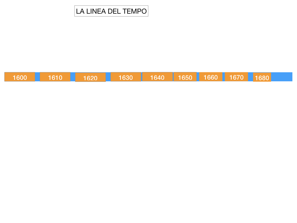 24.PAESI EMERGENTI_OLANDA_INGHILTERRA_SIMULAZIONE.151