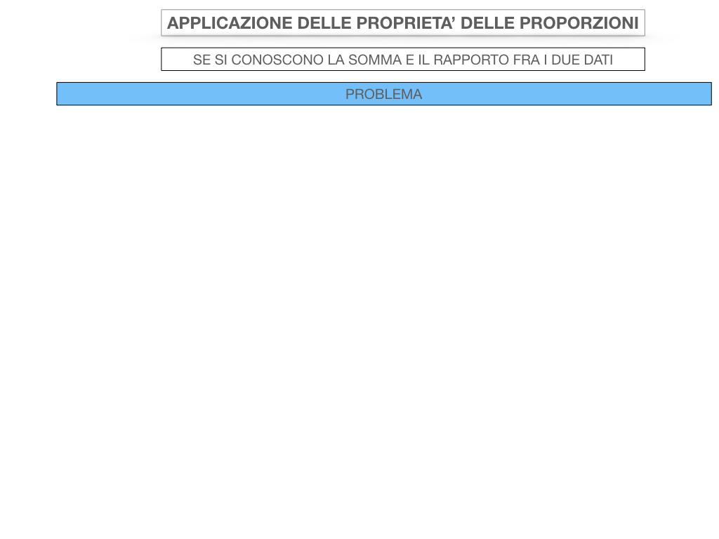 25. APPLICAZIONE DELLE PROPRIETA' DELLE PROPORZIONI_SIMULAZIONE.003