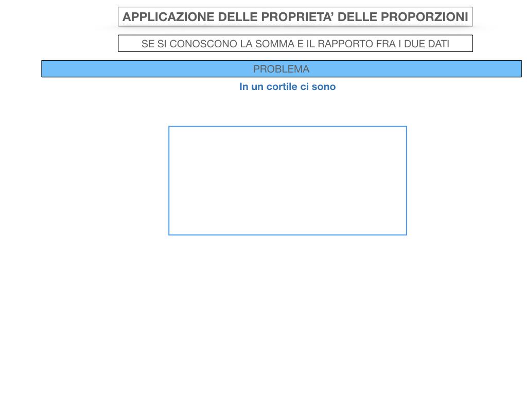 25. APPLICAZIONE DELLE PROPRIETA' DELLE PROPORZIONI_SIMULAZIONE.004