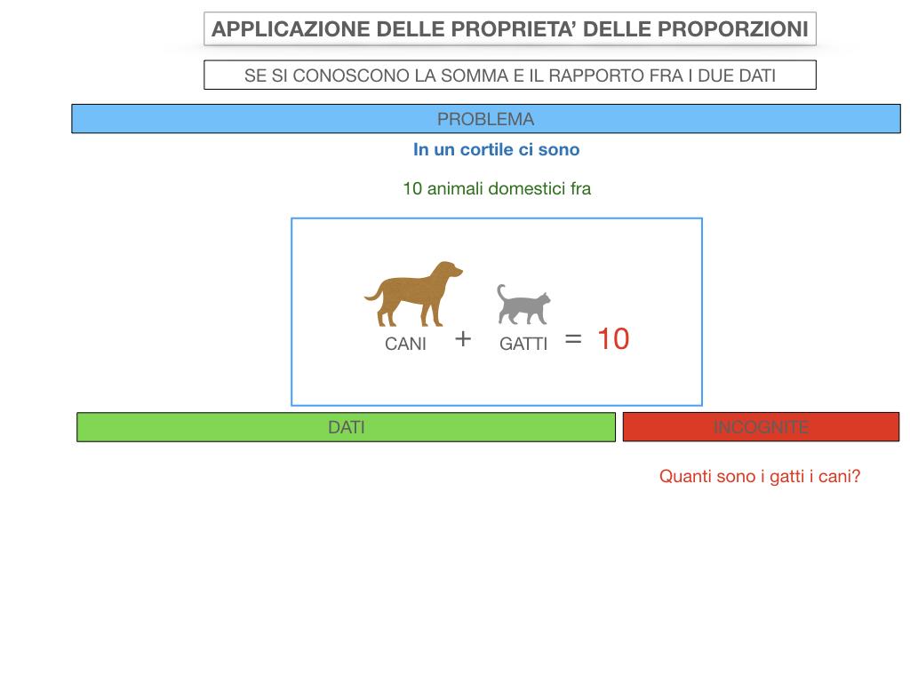 25. APPLICAZIONE DELLE PROPRIETA' DELLE PROPORZIONI_SIMULAZIONE.008