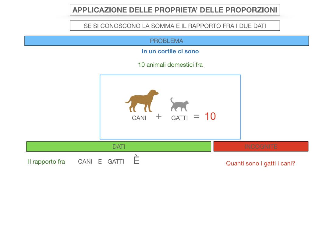 25. APPLICAZIONE DELLE PROPRIETA' DELLE PROPORZIONI_SIMULAZIONE.009