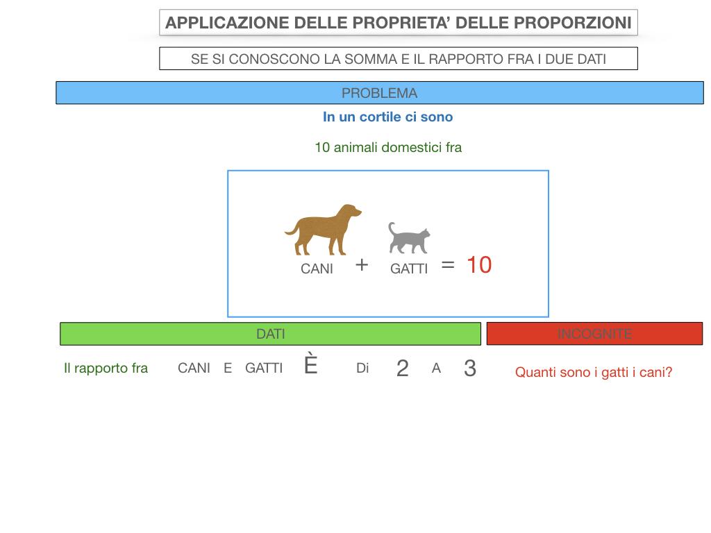 25. APPLICAZIONE DELLE PROPRIETA' DELLE PROPORZIONI_SIMULAZIONE.010