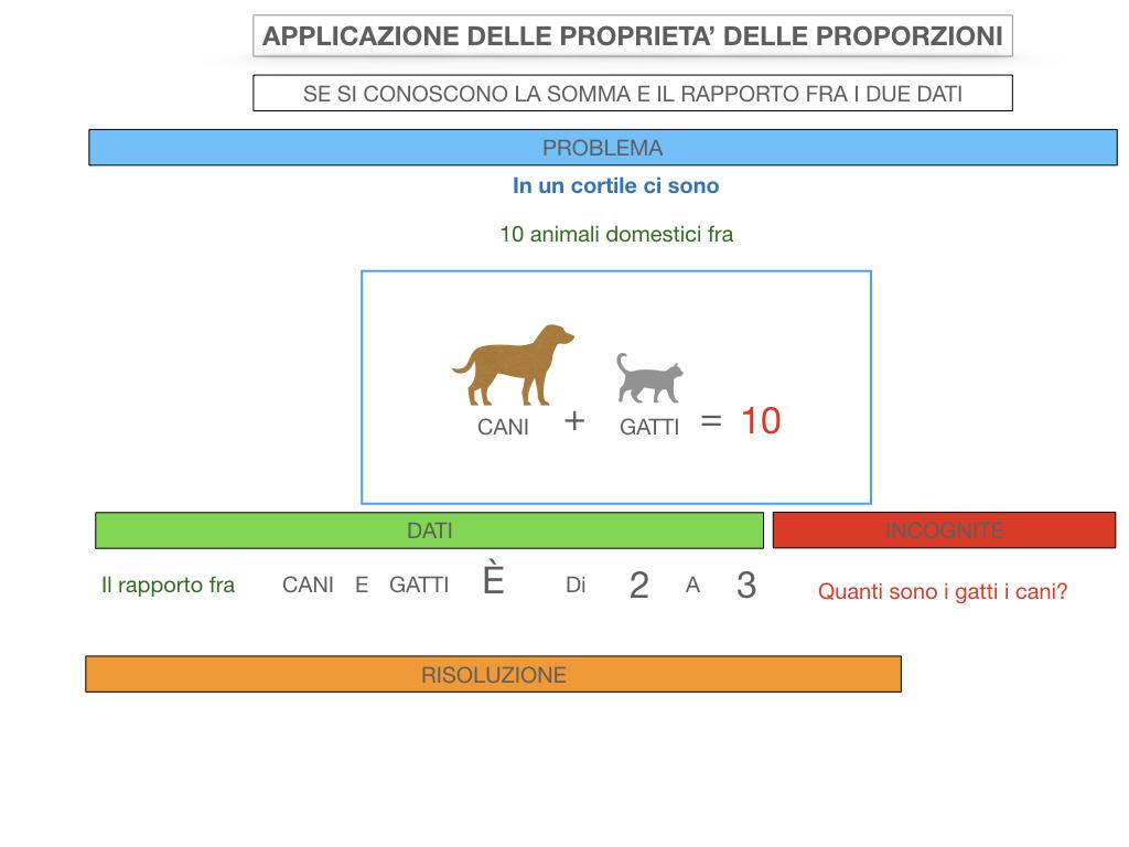 25. APPLICAZIONE DELLE PROPRIETA' DELLE PROPORZIONI_SIMULAZIONE.011