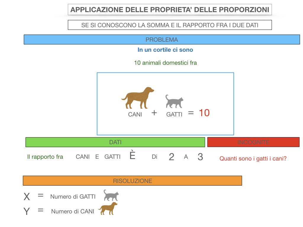 25. APPLICAZIONE DELLE PROPRIETA' DELLE PROPORZIONI_SIMULAZIONE.013
