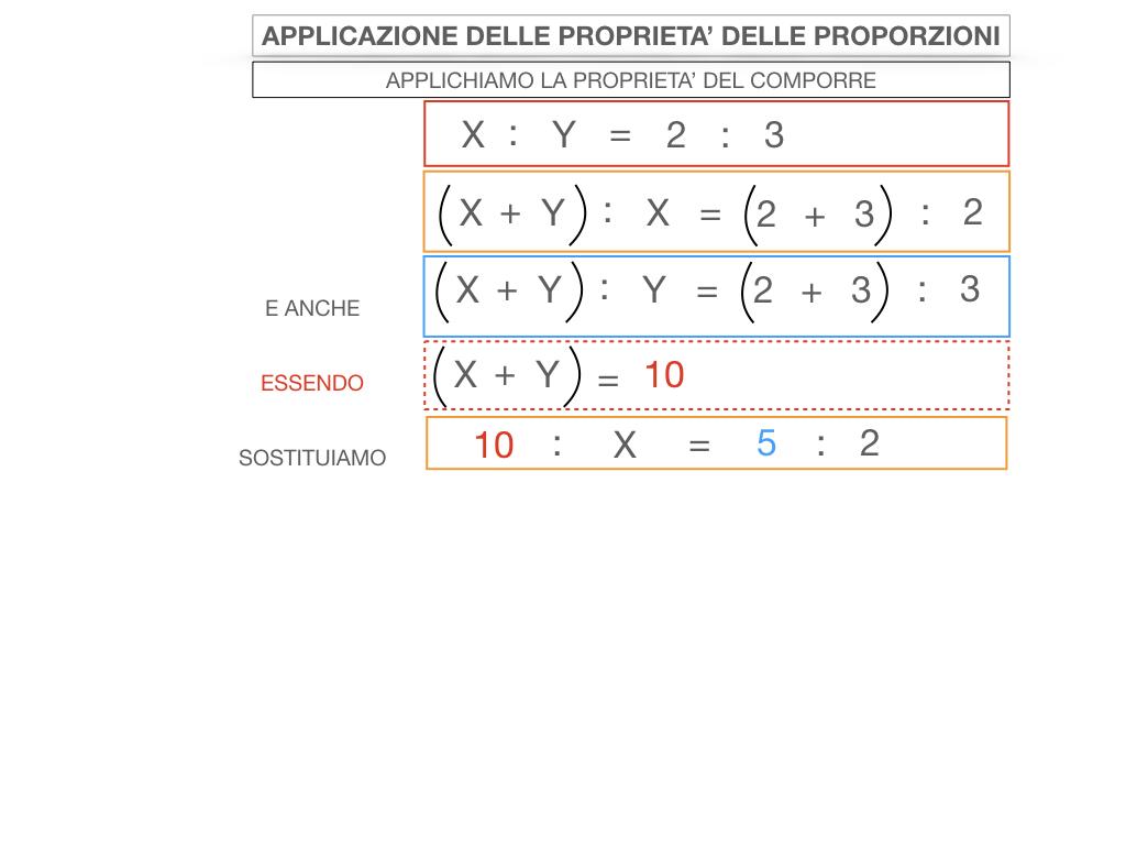 25. APPLICAZIONE DELLE PROPRIETA' DELLE PROPORZIONI_SIMULAZIONE.030