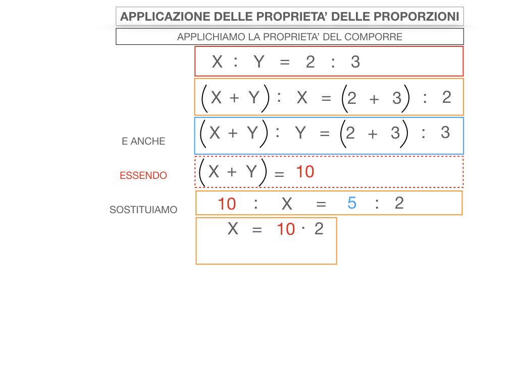 25. APPLICAZIONE DELLE PROPRIETA' DELLE PROPORZIONI_SIMULAZIONE.032