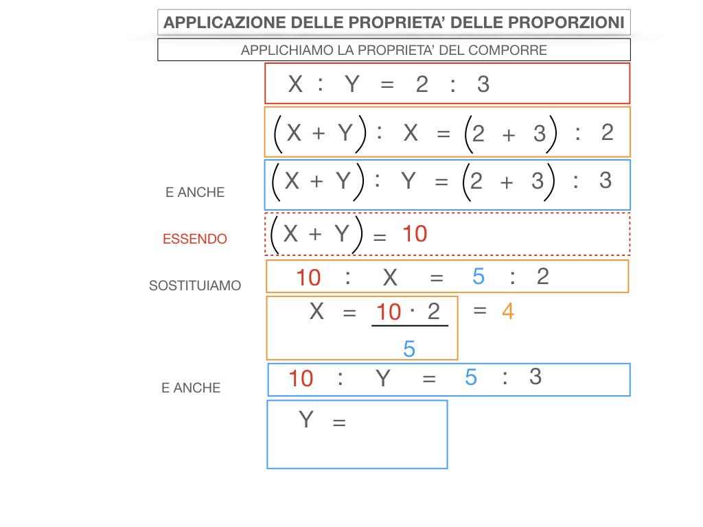 25. APPLICAZIONE DELLE PROPRIETA' DELLE PROPORZIONI_SIMULAZIONE.038