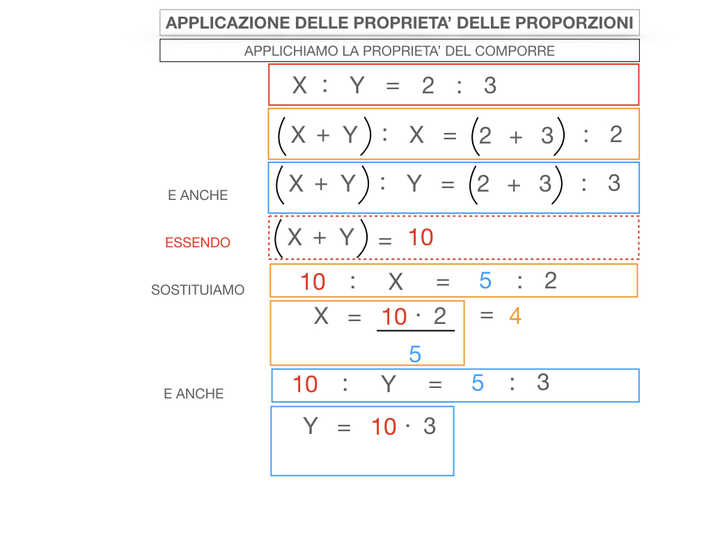 25. APPLICAZIONE DELLE PROPRIETA' DELLE PROPORZIONI_SIMULAZIONE.039