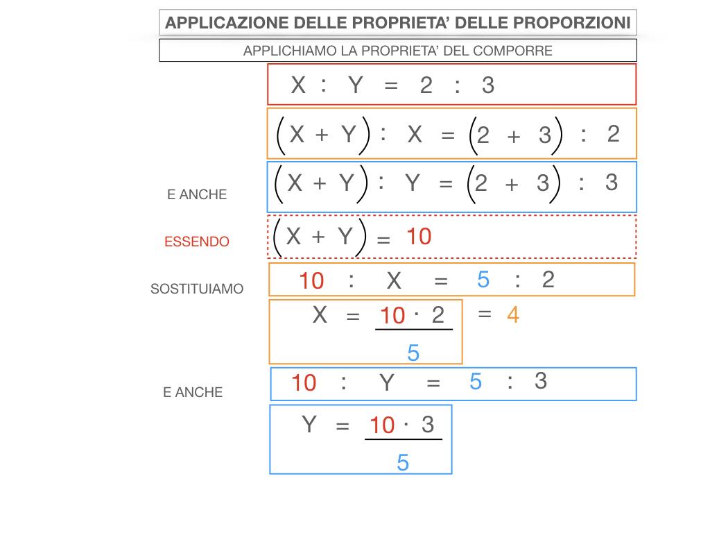 25. APPLICAZIONE DELLE PROPRIETA' DELLE PROPORZIONI_SIMULAZIONE.040