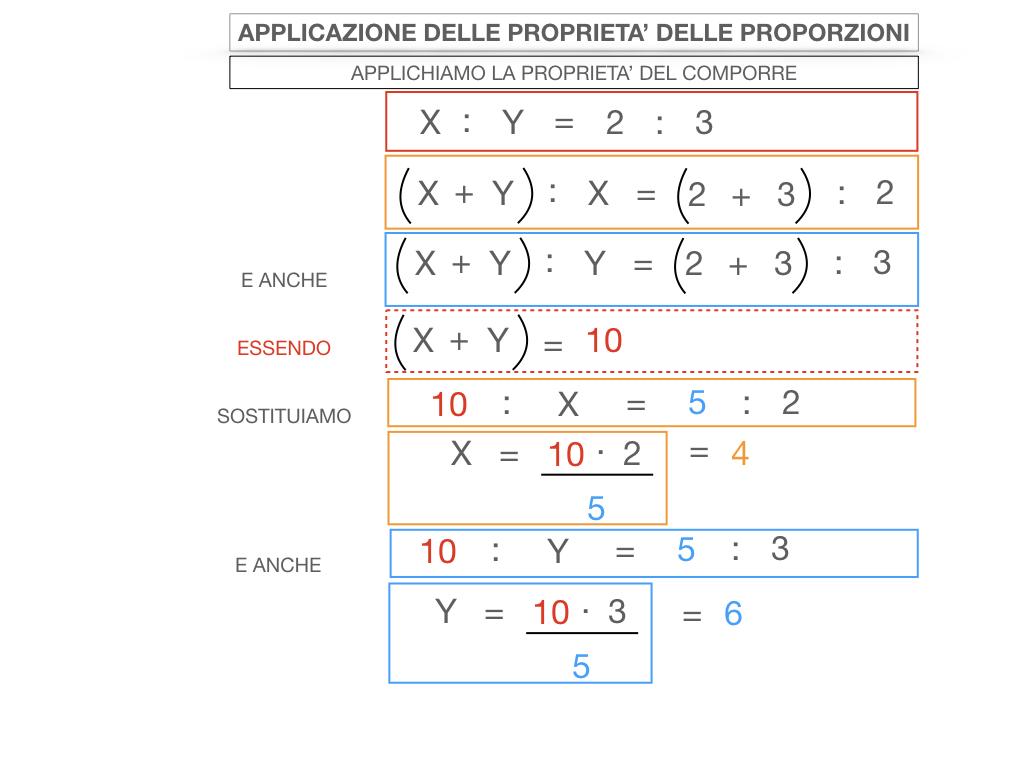 25. APPLICAZIONE DELLE PROPRIETA' DELLE PROPORZIONI_SIMULAZIONE.041